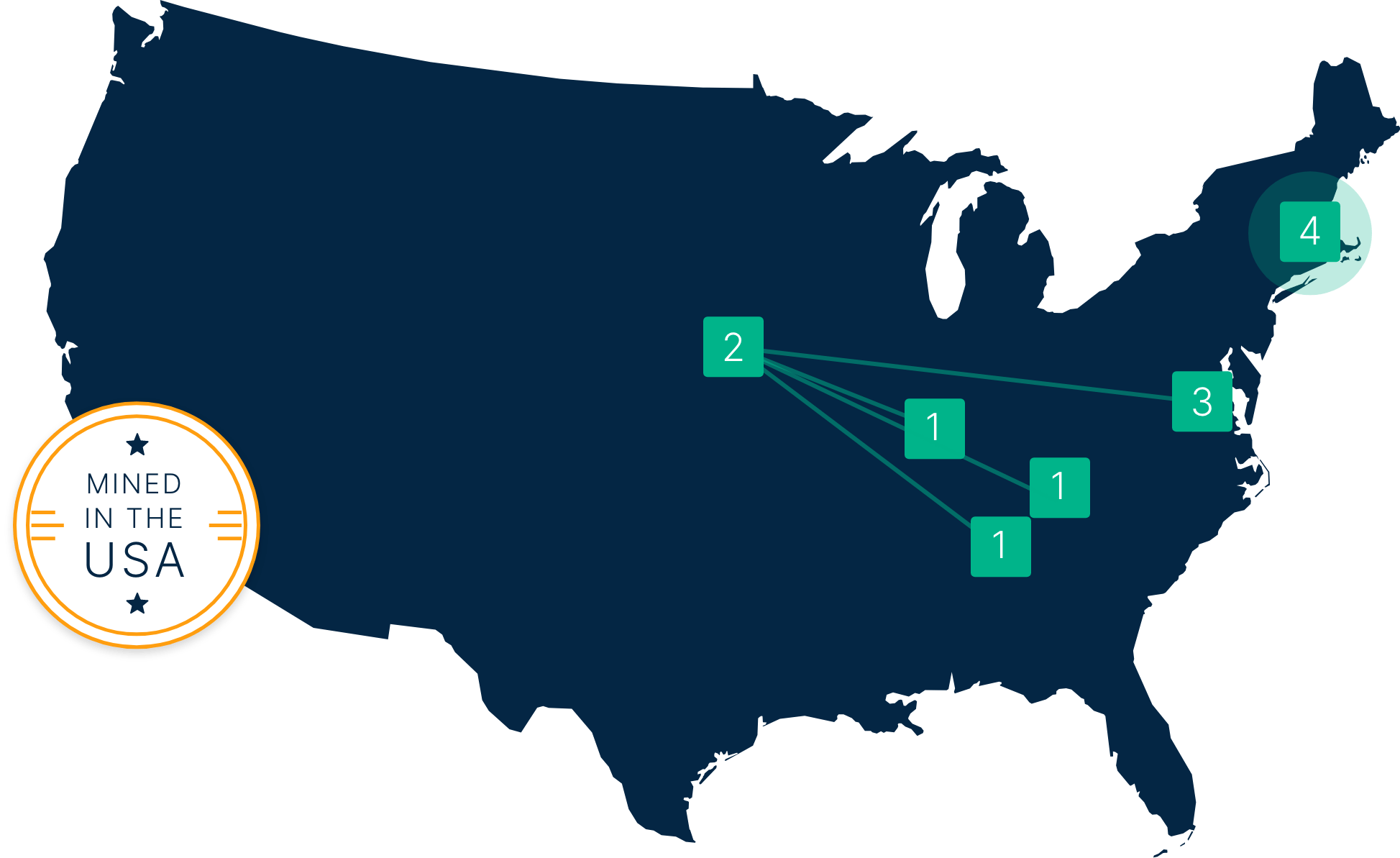 US Map with connected numbers
